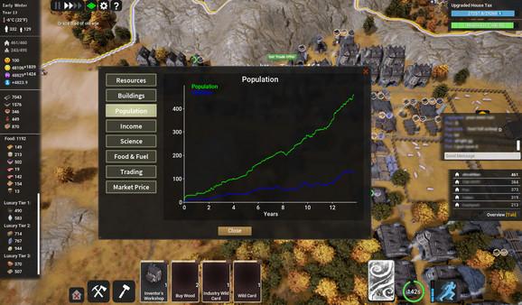 Kingdoms Reborn (2020) PC Game